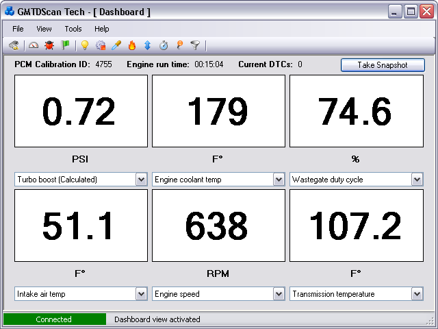GMTDScan Tech - Dashboard view